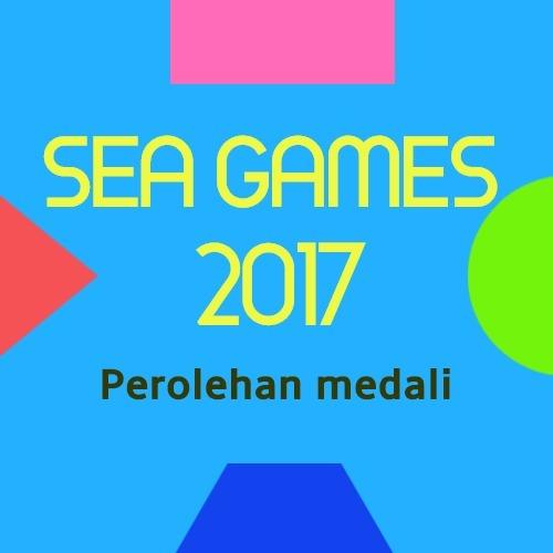 perolehan medali seagames 2017 kualalumpur