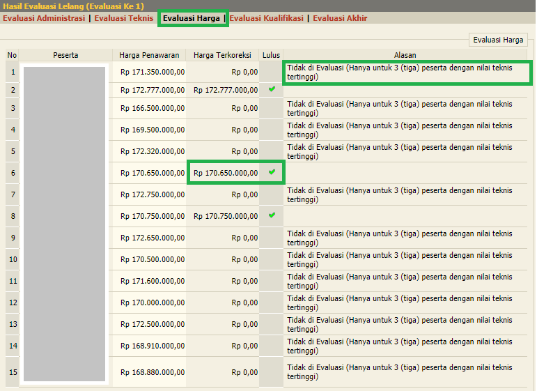 cara evaluasi harga pada e-seleksi sederhana
