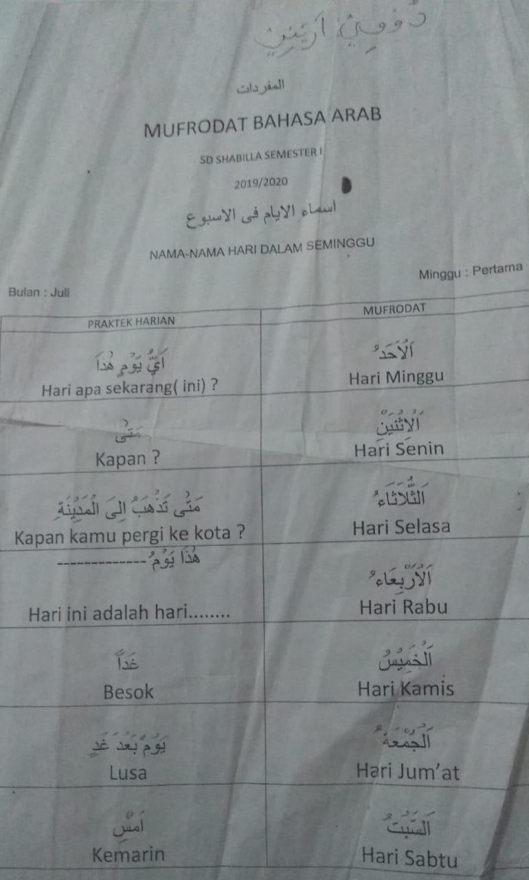 bahasa arab nama nama hari seminggu