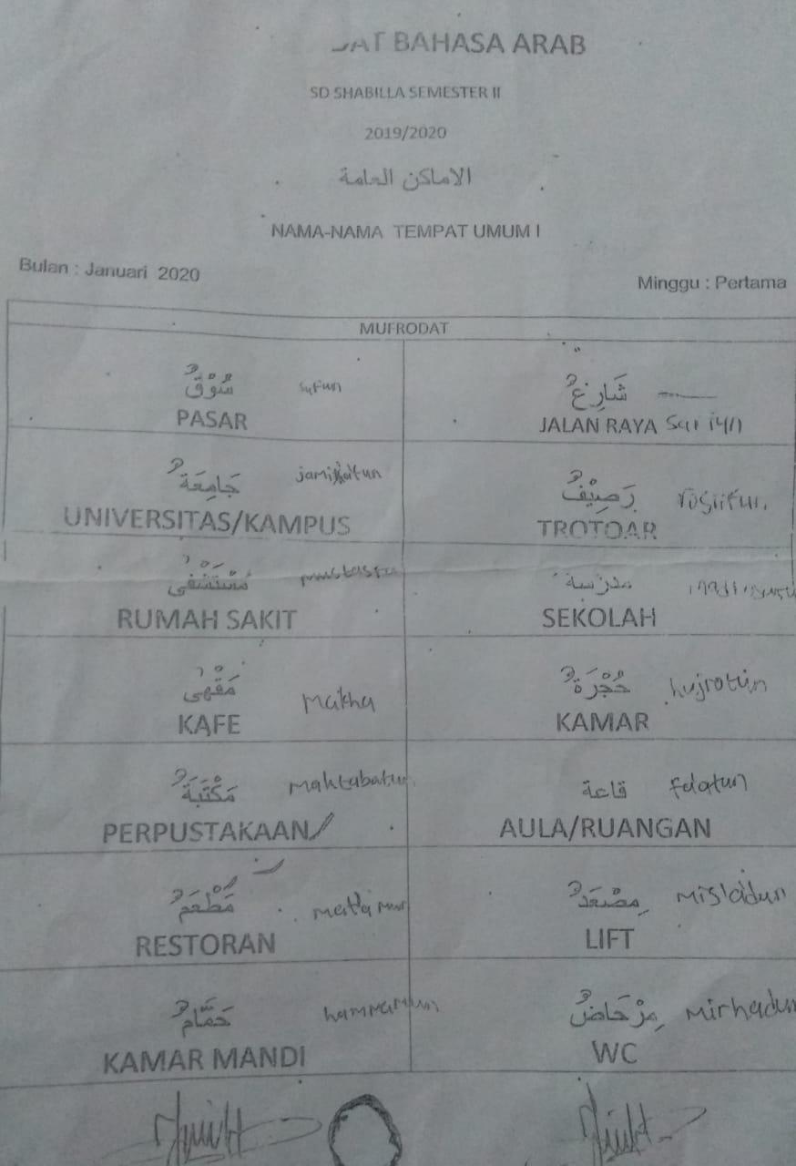 bahasa arab nama nama tempat umum